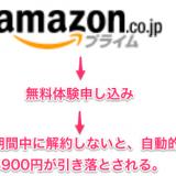 amazon prime fee