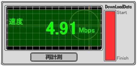 WiMAX speedtest