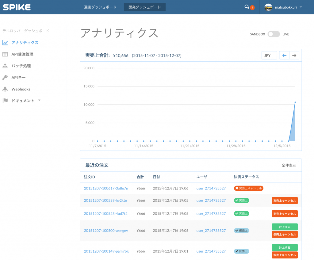 spike developer dashboard
