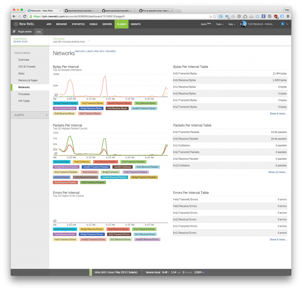 new relic network