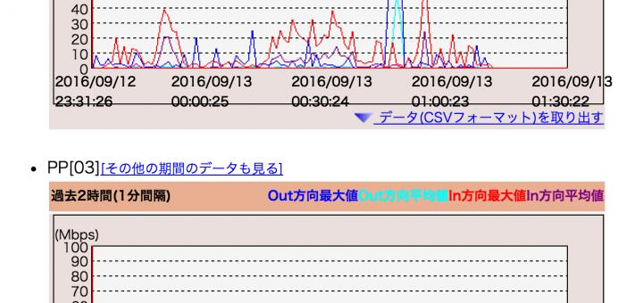 Screen Shot 2016-09-13 at 01.31.04