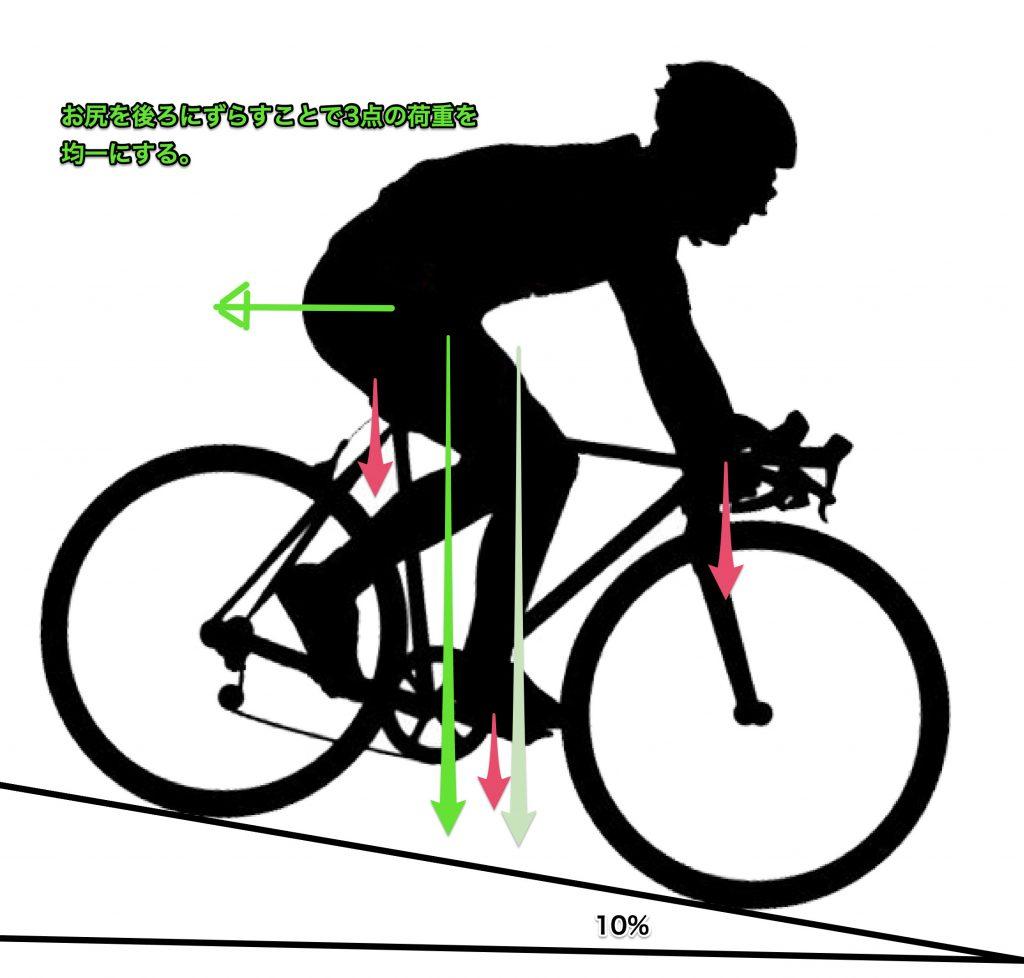 ロードバイク、坂道でニュートラルポジション。
